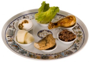 A typical Seder plate with symbolic foods